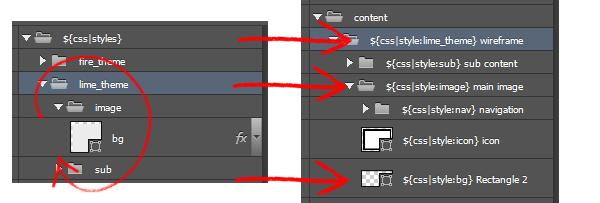 Custom css style tags