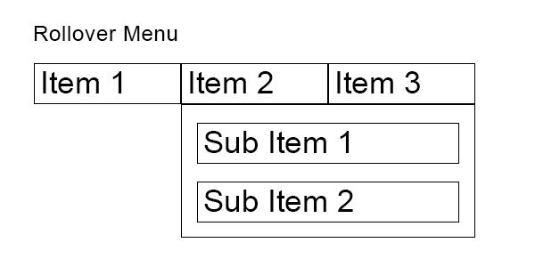 Create a Pure CSS Dropdown Menu   Export Kit